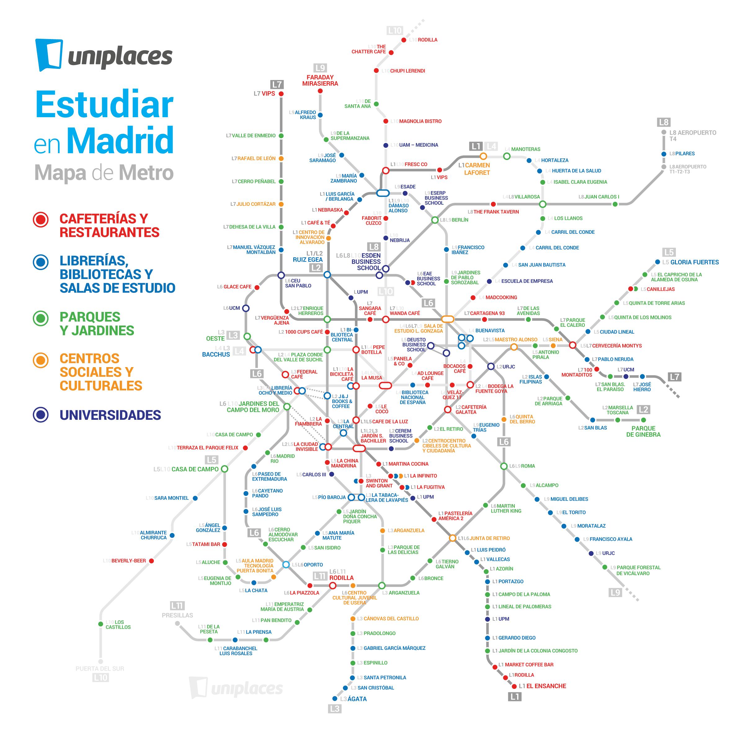 mapa-metro-madrid-estudiar